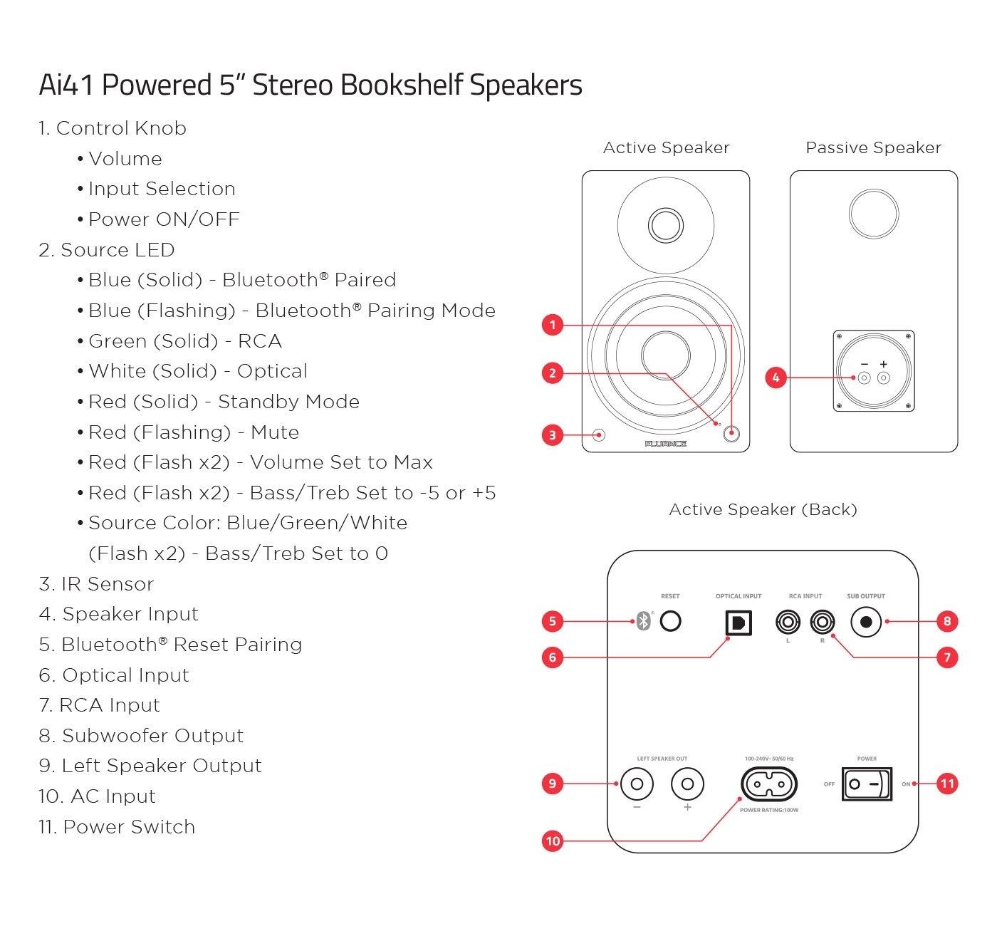 Ai41 Speaker Lineout