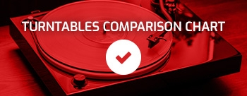 Turntable Comparison Chart